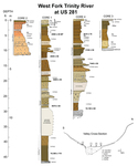 Stratigraphy of the West Fork of the Trinity at US281